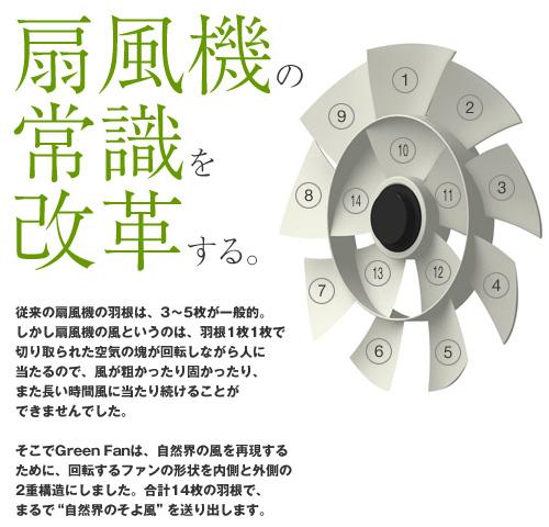バルミューダデザイン「Green Fan」